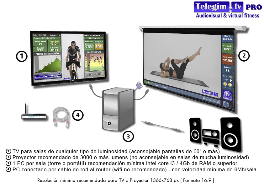 requisitos para ver virtual fitness clases virtuales de telegimtv